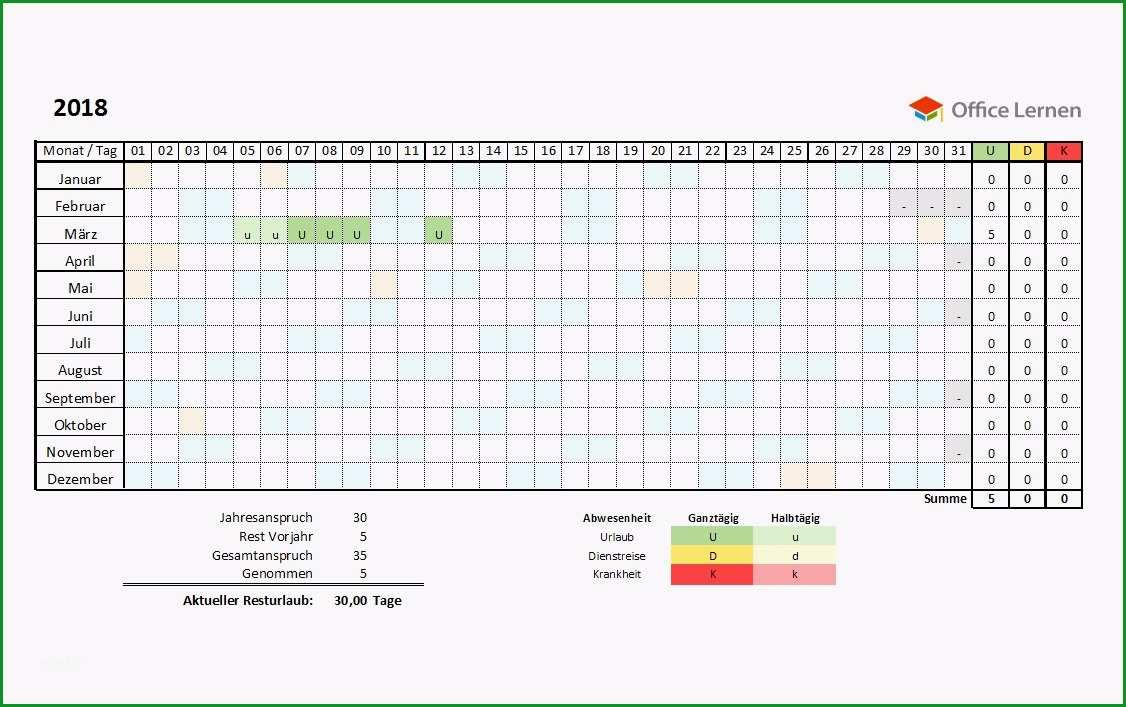 Überraschen Urlaubsplanung Vorlage Wunderbar Kostenlose Excel
