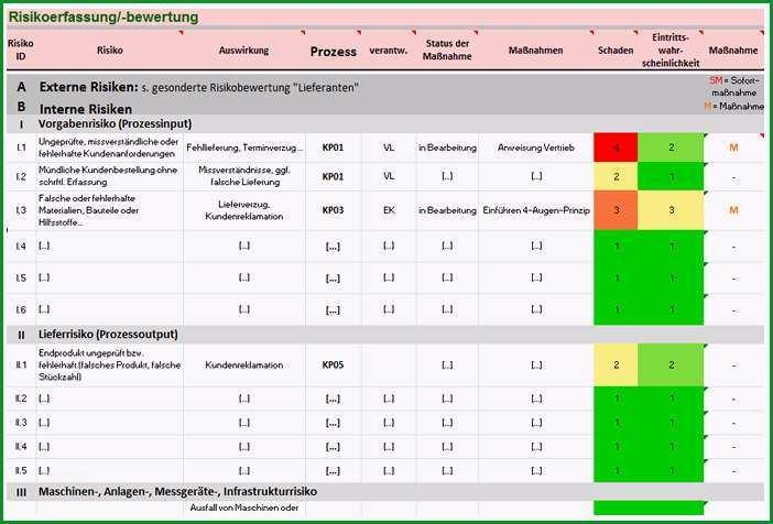 dokument excel tool vorlage risikomanagement 9001