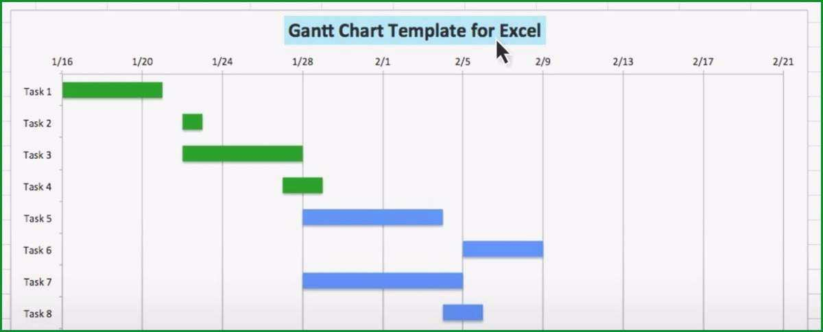 gantt diagramm excel vorlage frisches 10 elegant gantt chart excel