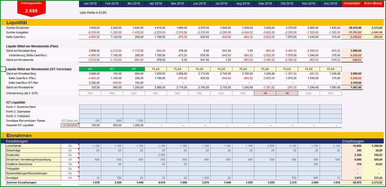 Haushaltsbuch Premium Kostenkontrolle durch Planung und Erfassung aller privaten Ausgaben und Einnahmen