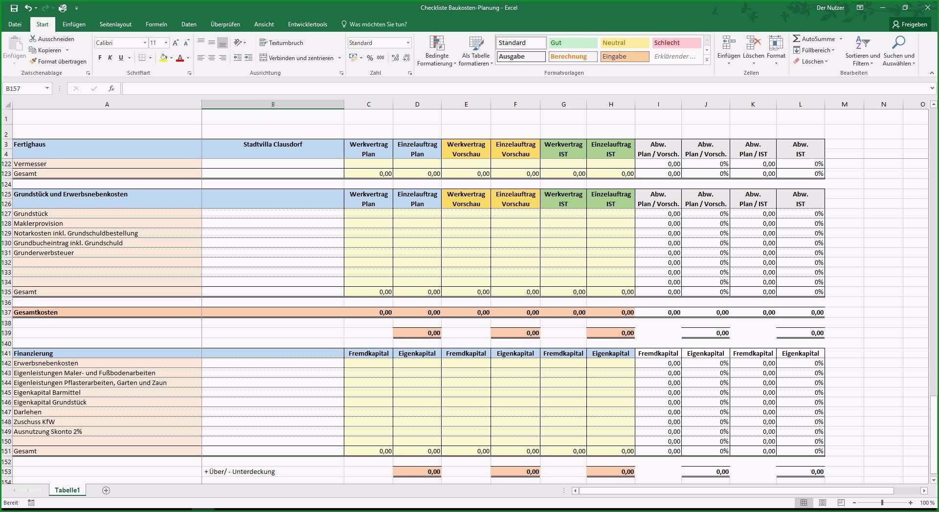 Ungewöhnlich Kostenplan Excel Vorlage – Xlsxdl