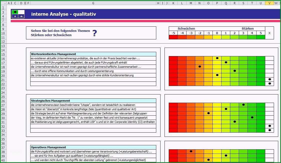 Ungewöhnlich Swot Analyse Excel Vorlagen Shop