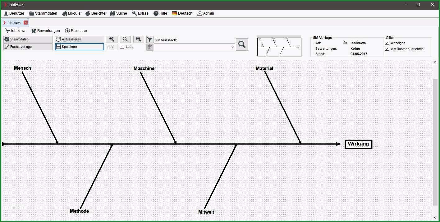 ishikawa diagramm vorlage ishikawa diagramm vorlage powerpoint ishikawa excel hola klonec 2