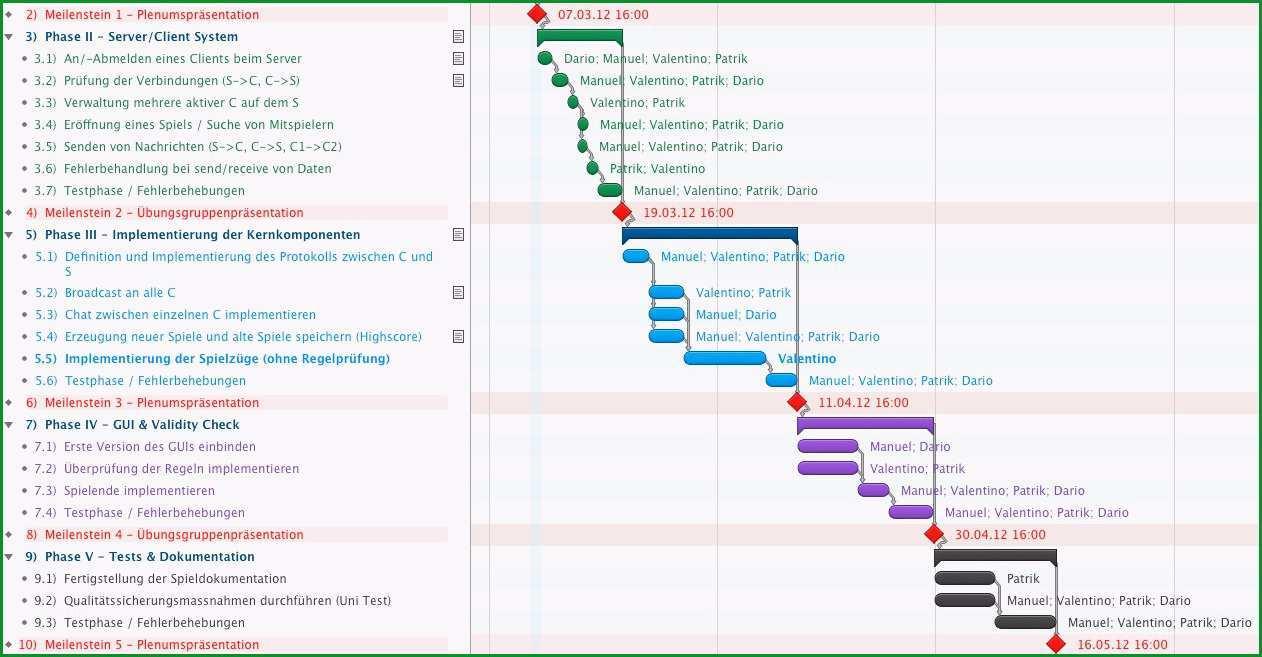 projektplan vorlage excel wochenplan in word und pictures