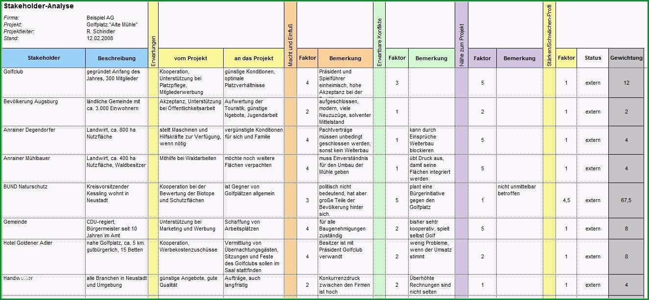 projektstrukturplan vorlage excel kostenlos beste projektplan excel vorlage various vorlagen