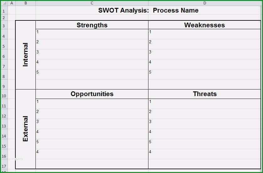swot analyse vorlage gratis hubsch swot analysis template for microsoft excel