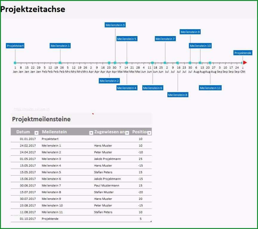 Unvergesslich Meilensteinplan Vorlage Excel & Powerpoint