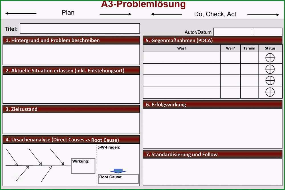 Unvergesslich Probleme Effizient Lösen Mit Dem A3 Report