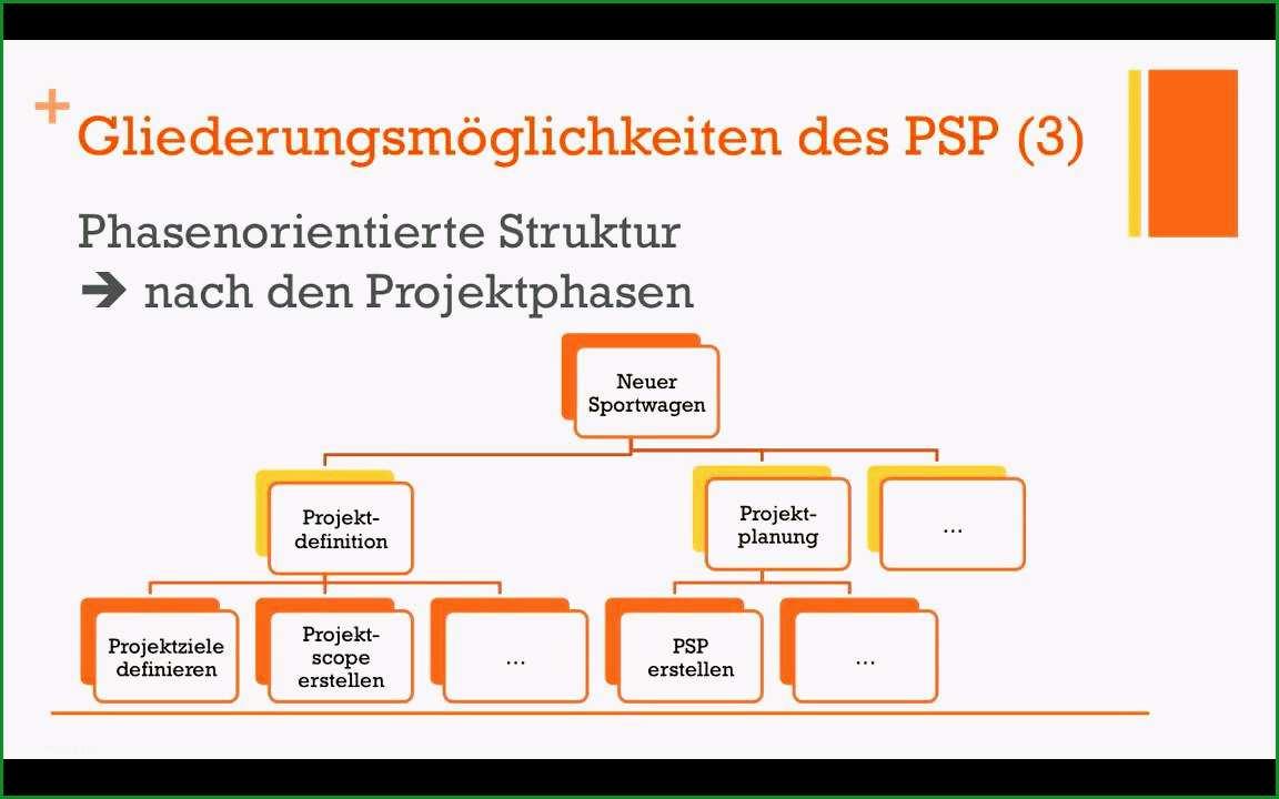 projektstrukturplan vorlage excel kostenlos