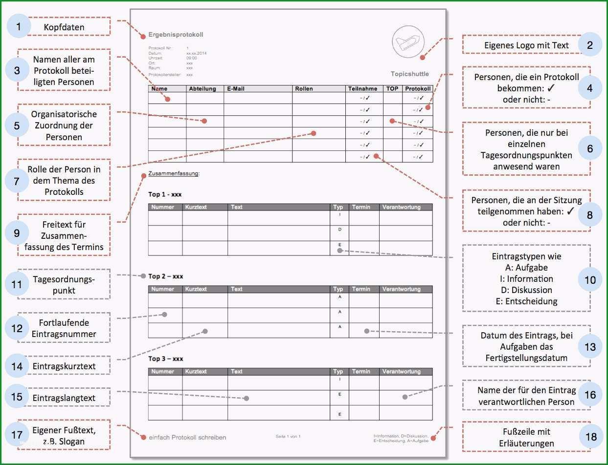 verlaufsprotokoll vorlage angenehme ihre kostenlose word protokoll vorlage